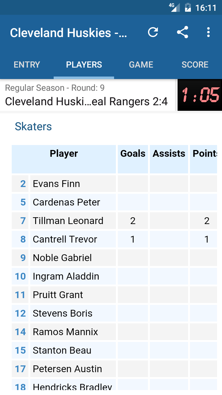 Hockey player stats