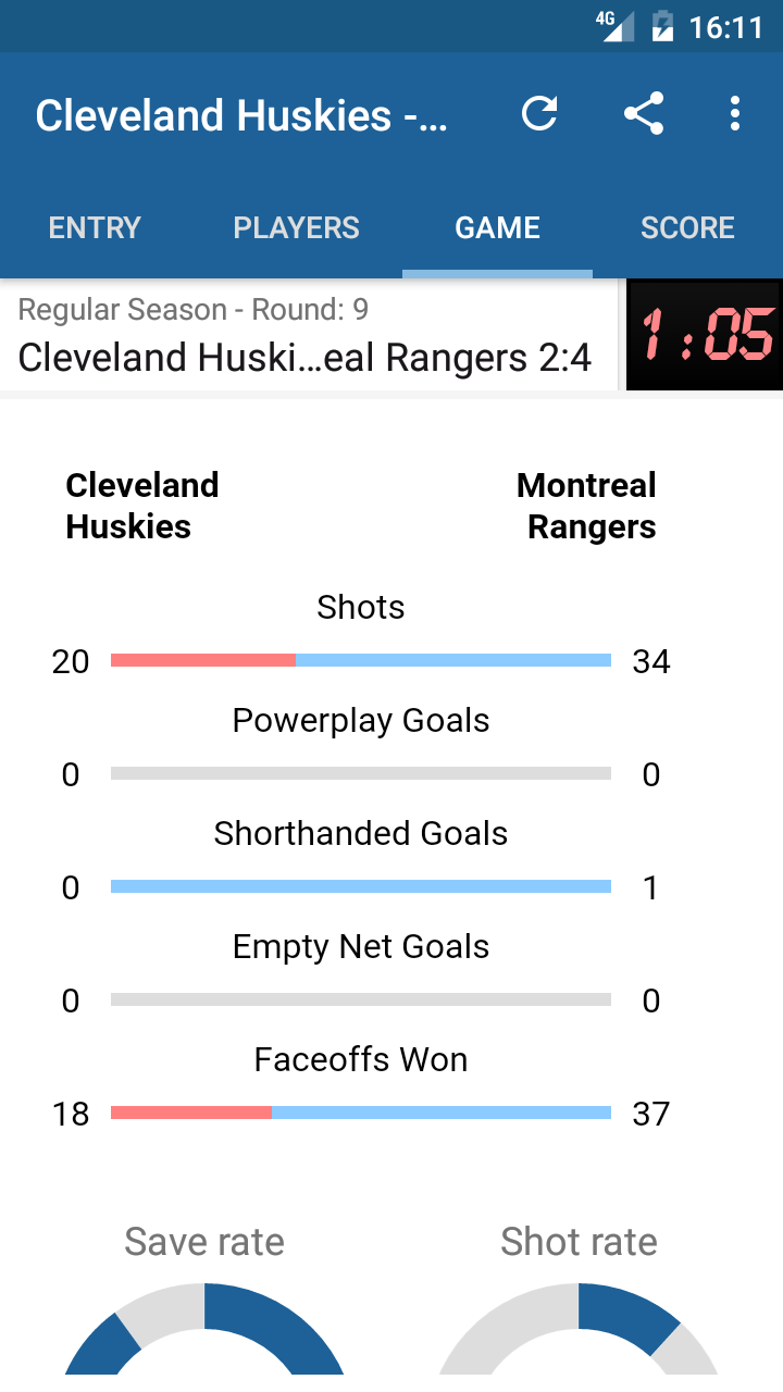 Hockey game stats